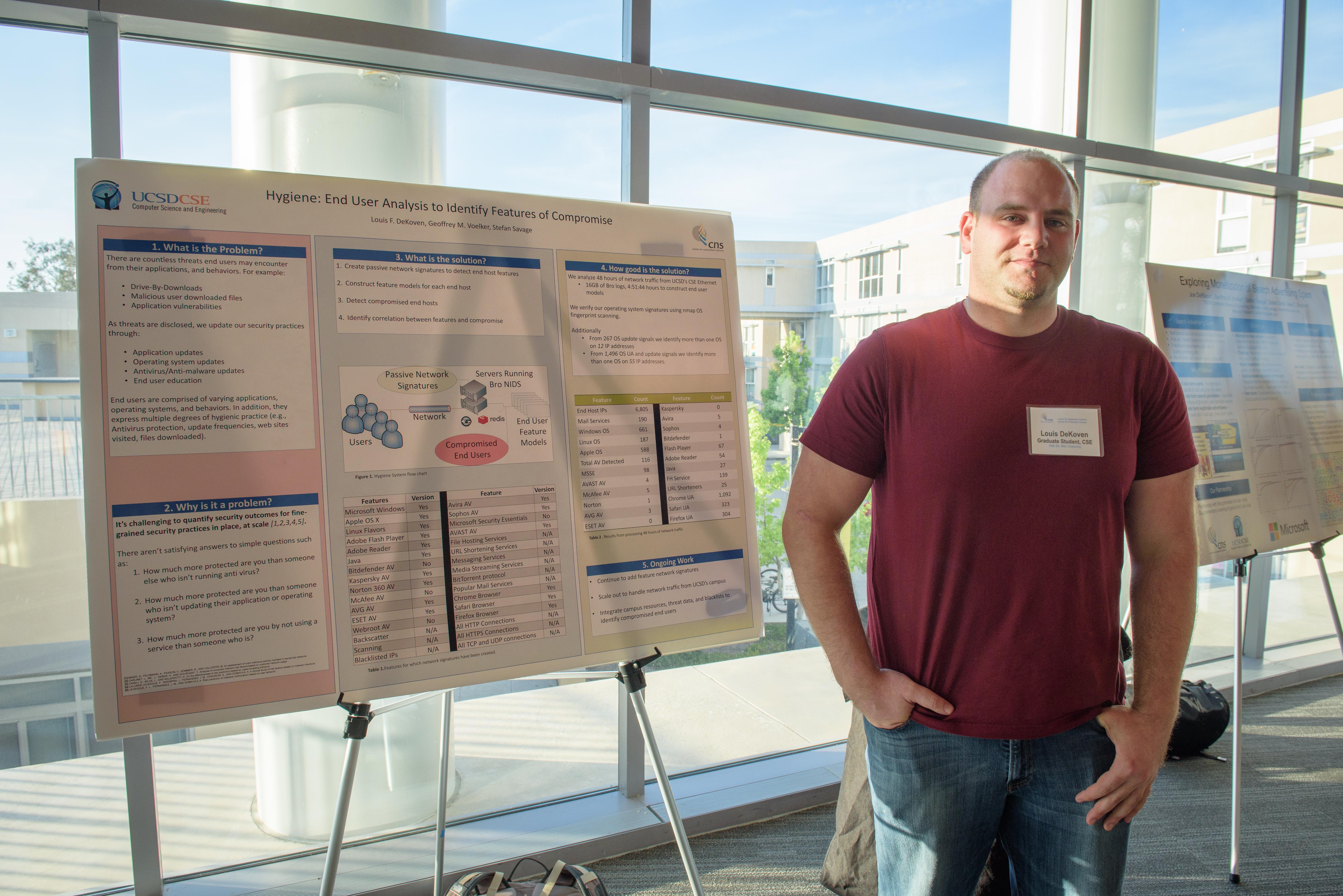 CNS Research Review April 2016